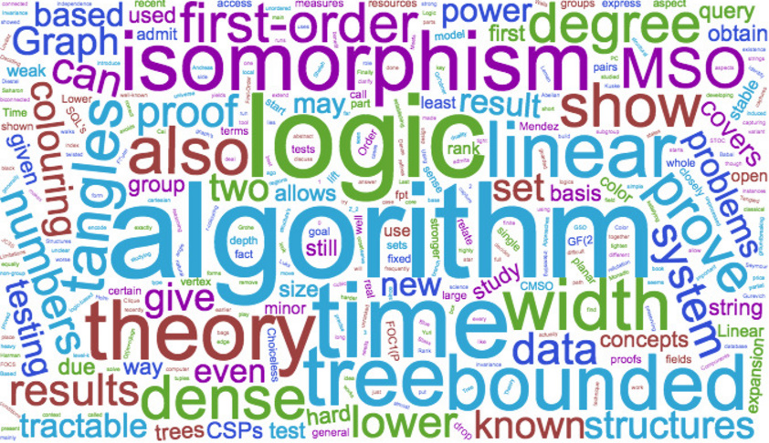 Wordcloud: algorithm, logic, isomorphism, theory, tree, data, first-order