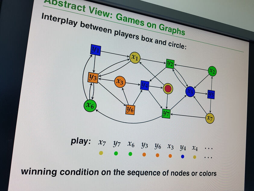 A lecture slide from the lecture Infinite Games showing a game graph
